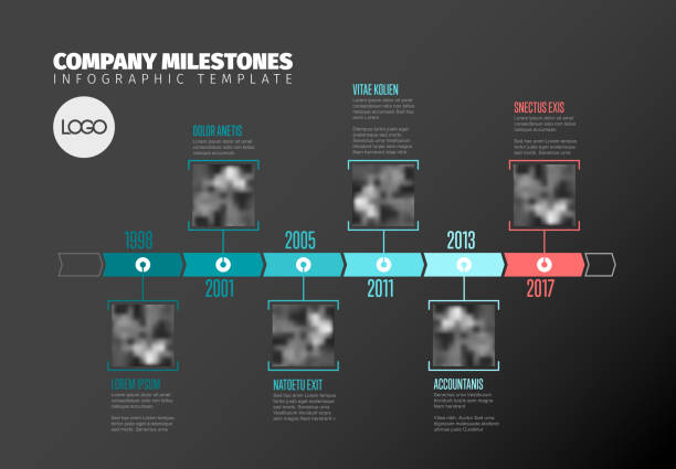infographic timeline template with photos - timeline stock illustrations
