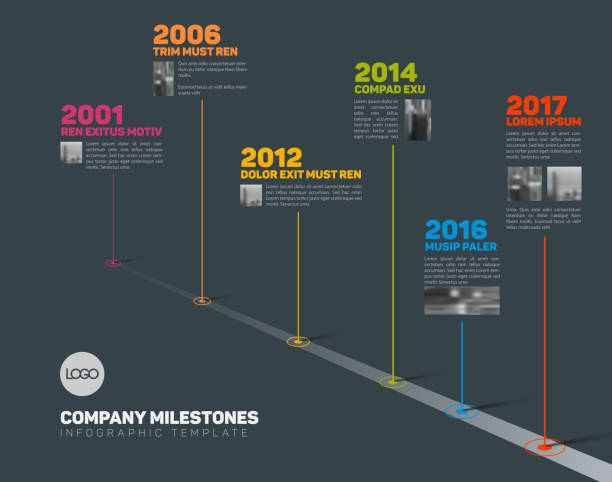 Best History Timeline Illustrations, Royalty-Free Vector