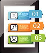 Infographic touch screen device with three options.