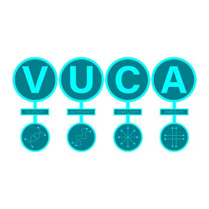 VUCA Infographic