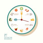Infographic watch and flat icons idea. Vector illustration. eating time concept. can be used for layout, banner and web design.