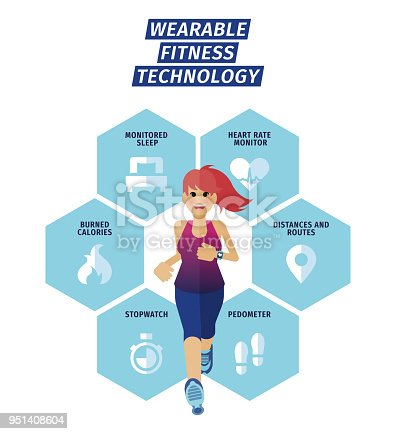 istock Infographic wearable fitness technology 951408604