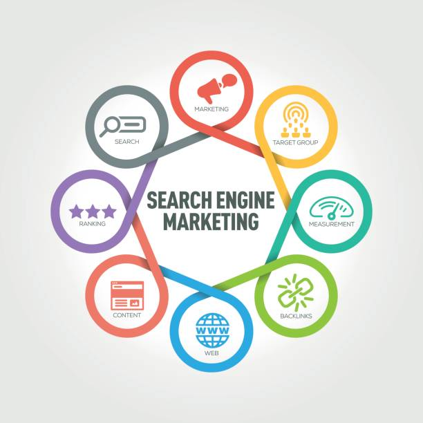 seo infographic with 8 steps, parts, options - seo stock illustrations, clip art, cartoons, & icons
