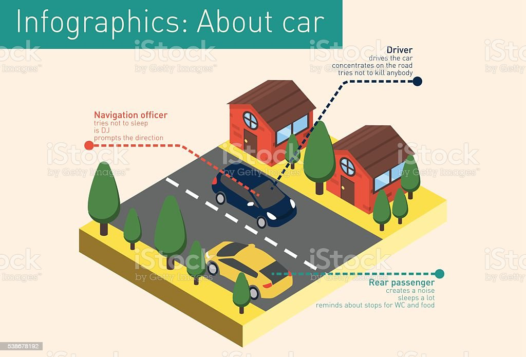 Infographics: A little bit about driver and passengers vector art illustration