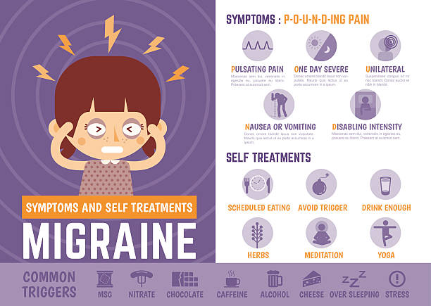 infographics cartoon character about migraine signs and self tre infographics cartoon character about migraine signs and treatment headache stock illustrations