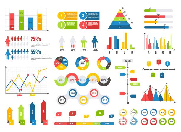 Infographics chart set. Charts result graphs icons statistics financial data diagrams. Isolated analysis vector elements Infographics chart set. Charts result graphs icons statistics financial data diagrams. Isolated analysis infographic vector elements budget designs stock illustrations