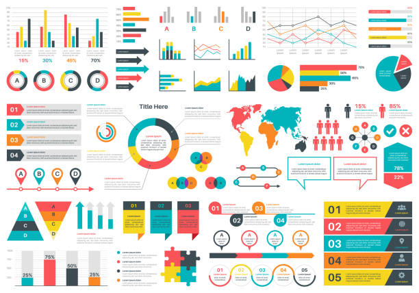 Infographics charts. Financial analysis data graphs and diagram, marketing statistic workflow modern business presentation elements vector set Infographics charts. Financial analysis data graphs and diagram, marketing statistic workflow modern business presentation elements vector investment progress icon set graph stock illustrations