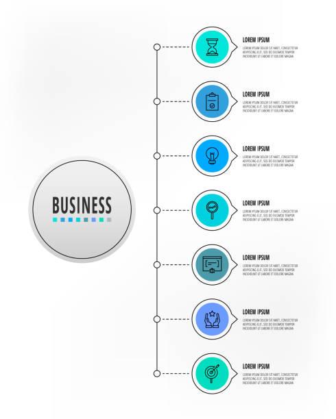 bildbanksillustrationer, clip art samt tecknat material och ikoner med infographics cirklar med 7 steg, ikoner. flatline vektor mall. kan användas för sju företag, webb, arbetsflödeslayout, flödesschema, info graf, diagram, processer diagram - vertikal