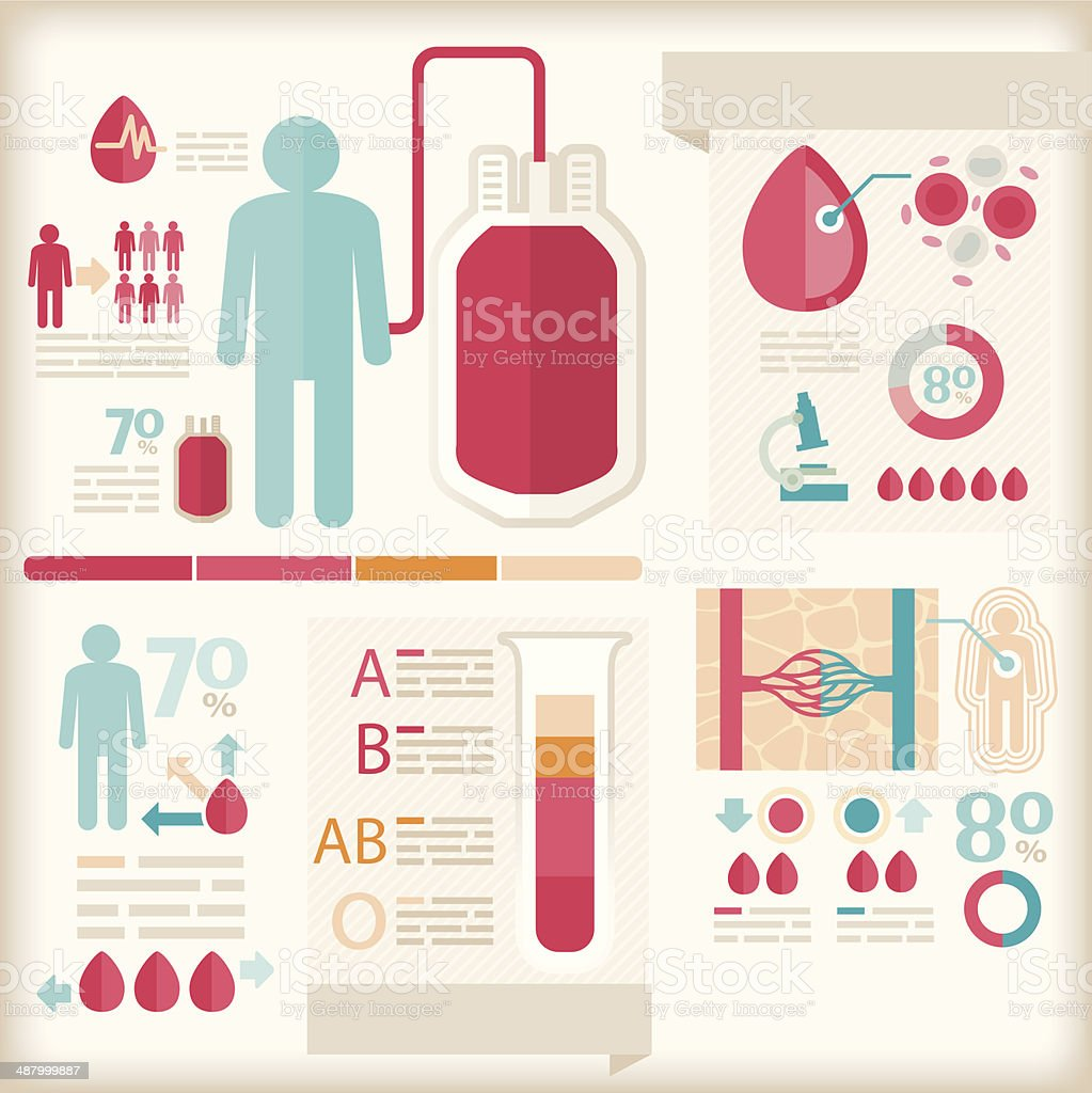 Info-graphics diagram of blood and healthcare vector art illustration