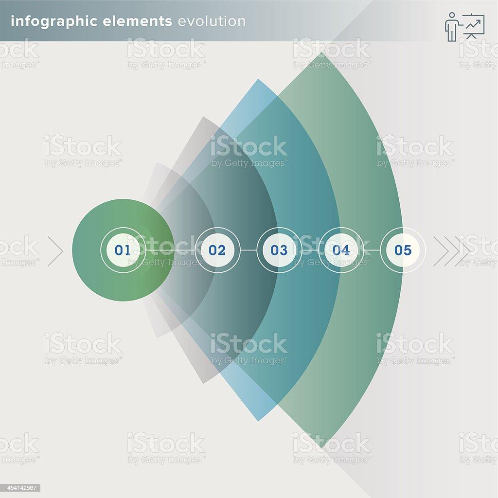 infographics elements – evolution series vector art illustration
