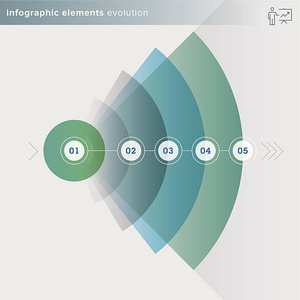 Infographie éléments évolution series - Illustration vectorielle