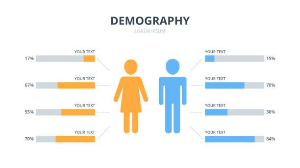 ilustraciones, imágenes clip art, dibujos animados e iconos de stock de gráficos de hombres de las mujeres de elementos de infografía - infografías demográficas