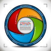 Infographics in Camera Aperture Style