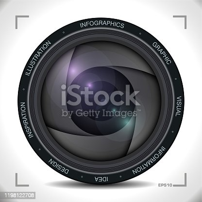Infographics in Camera lens Style