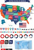 USA Infographics Map Kit