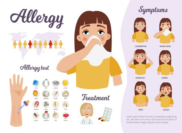 Infographics of allergies. vector art illustration