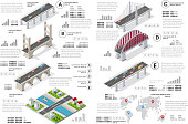 Infographics of bridges in the field