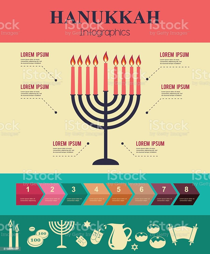 Vector Infographics of famous symbols for the Jewish Holiday Hanukkah