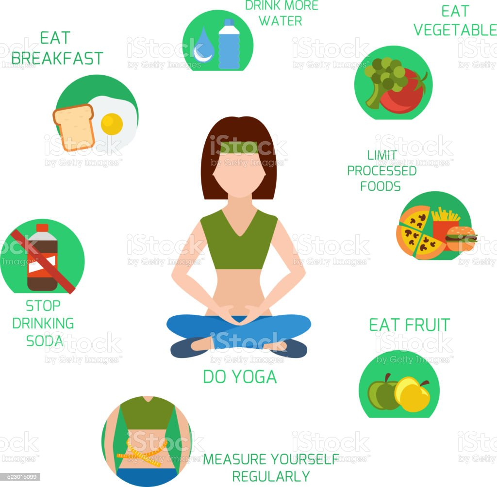 Infographics of main tips for losing weight vector art illustration