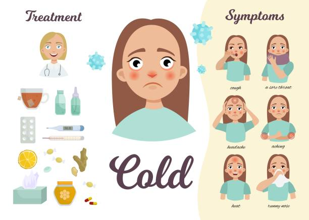 Infographics of the common cold. Infographics of the common cold. Medical poster. Symptoms of the disease, treatment. Illustration of a cute cartoon girl. sore throat stock illustrations