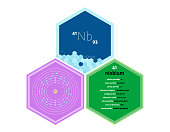 Detailed infographics of the element of Niobium