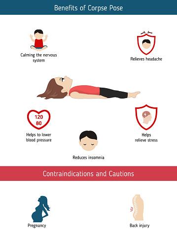 infographics of yoga pose stock illustration  download