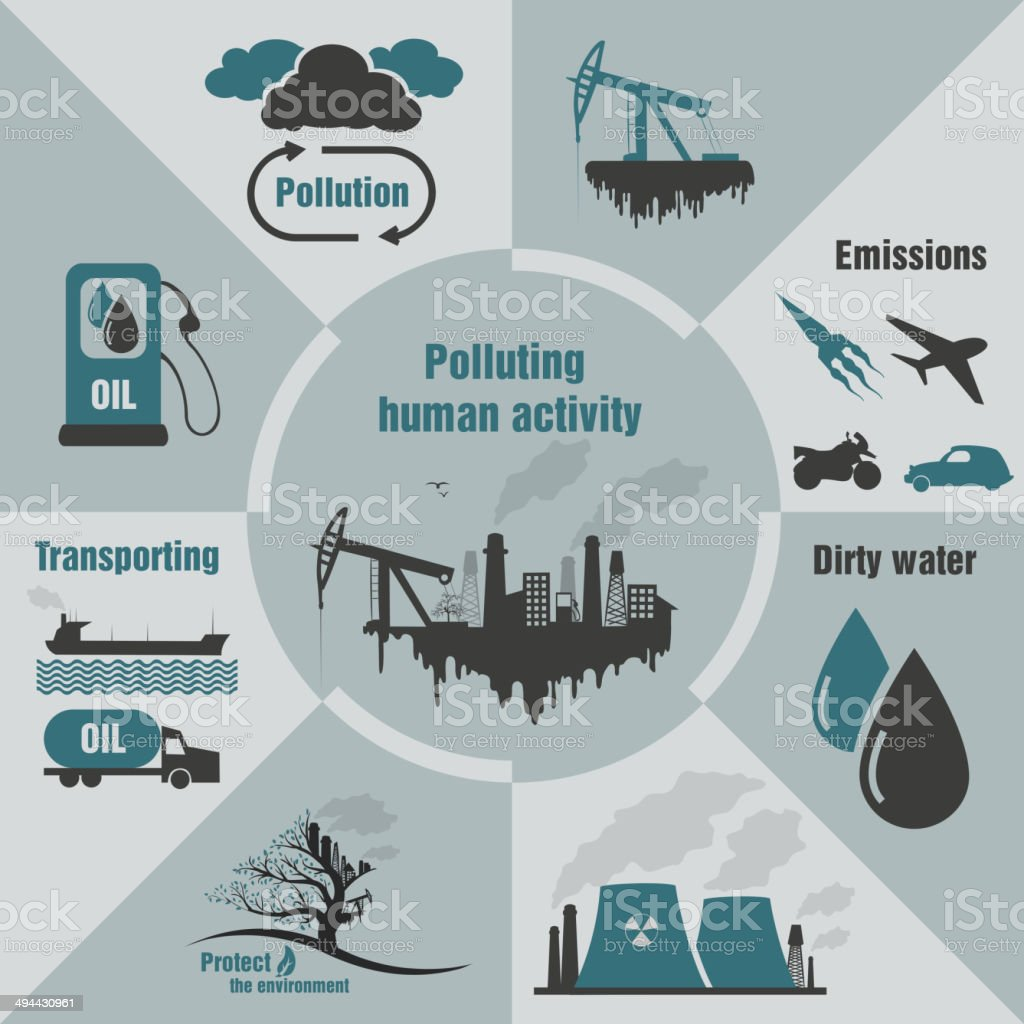 pollution and transport docx uploaded successfully D2d mou 2015page 2 the issue of this confirmation/claim id confirms the claim submission as successful and that the claim submission has been uploaded to the va.
