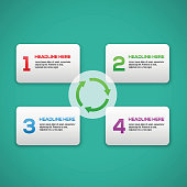 Infographics process template with set of numbers. With arrows