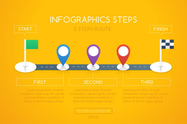 infographics steps road - finish line stock illustrations, clip art, cartoons, & icons