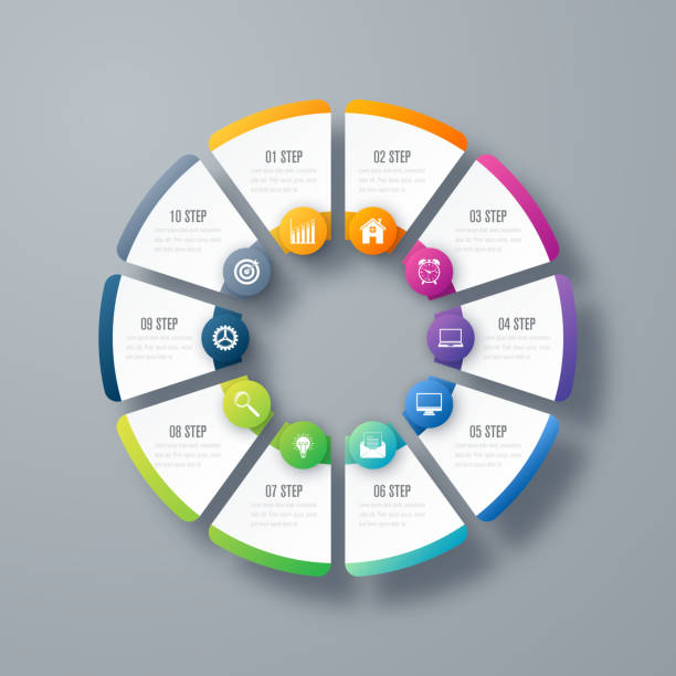 infographics template 10 options with circle - klawisz option stock illustrations