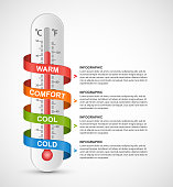 Infographics thermometer surrounded by multi-colored ribbon.