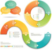 Colorful infographics: set of three different geometric shaped design elements / templates for graphic design. Circular, snake shaped and speech bubbles. Layered and groupped. Each infographic is on its own layer, the sample text can be easly deleted. 300 dpi 26x26 cm Jpg and Vector eps 10 included, transparent shadow used.