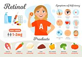 Infographics Vitamin A. Products containing vitamin. Symptoms of deficiency. Vector medical poster. Illustration of cartoon cute girl.