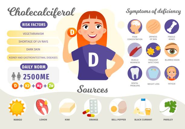 infographics vitamin d. - vitamin d stock illustrations