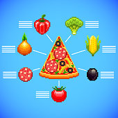 istock infographics with pizza slice and ingredients pixel art on blue background 886035376