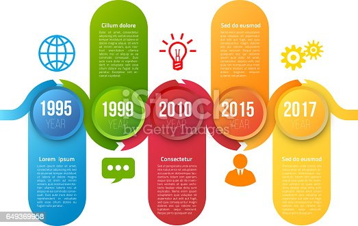 Infographics with 5 steps timeline history, colorful bright design, vector template