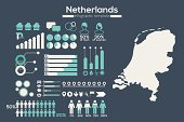 Information graphic on the Netherlands