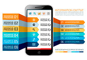Information Processing with Smartphones and Tablets