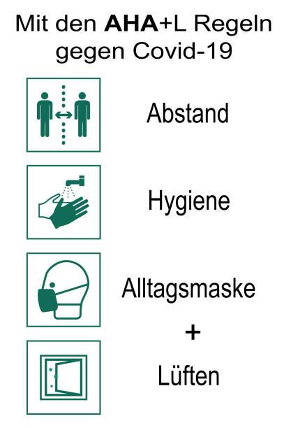 informationsschilder mit der neuen aha + l-regel - lüften stock-grafiken, -clipart, -cartoons und -symbole