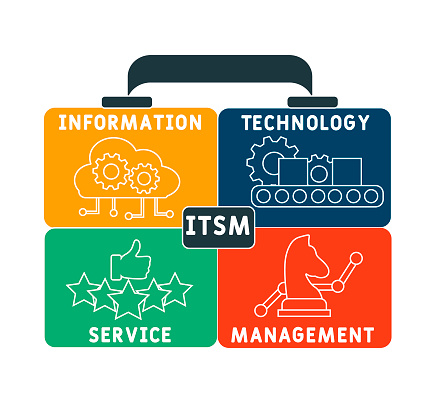 ITSM - Information Technology Service Management acronym  business concept background. vector illustration concept with keywords and icons. lettering illustration with icons for web banner, flyer, landing page