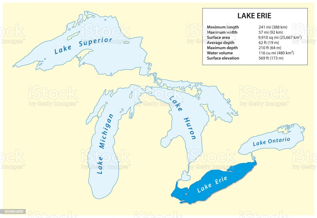 Information Vector Map Of Lake Erie In North America Stock Vector ...