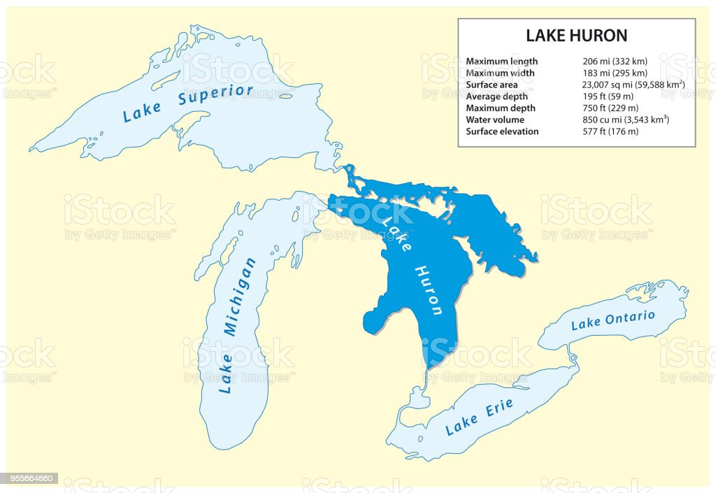 Information Vector Map Of Lake Huron In North America Stock Vector