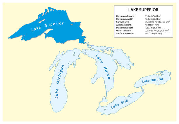 information vector map of lake superior in north america - lake superior stock illustrations, clip art, cartoons, & icons