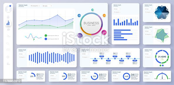 Informative and simple dashboard. Colorful infographics template for business and other projects. Admin panel interface with color charts, graphs, 3D infographics.
