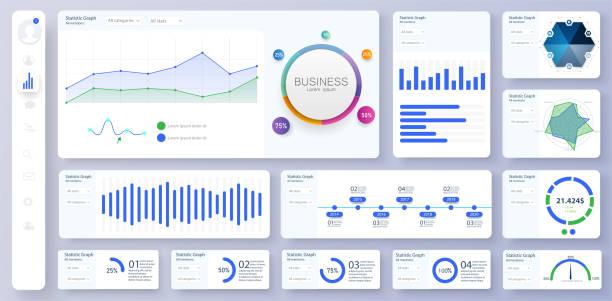 stockillustraties, clipart, cartoons en iconen met informatief en eenvoudig dashboard. kleurrijke infographics template voor business en andere projecten. admin panel interface met kleuren grafieken, grafieken, 3d infographics. vector - dashboard