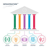 Five Pillars Infographic. Service, Innovation, Manpower, Research, Market Outline Vector Icons.
