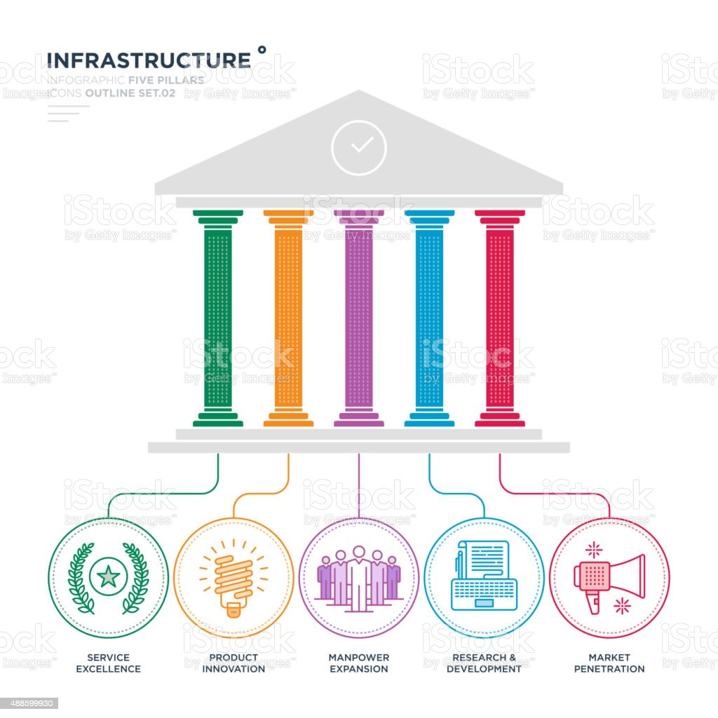 Infrastructure Infographic vector art illustration