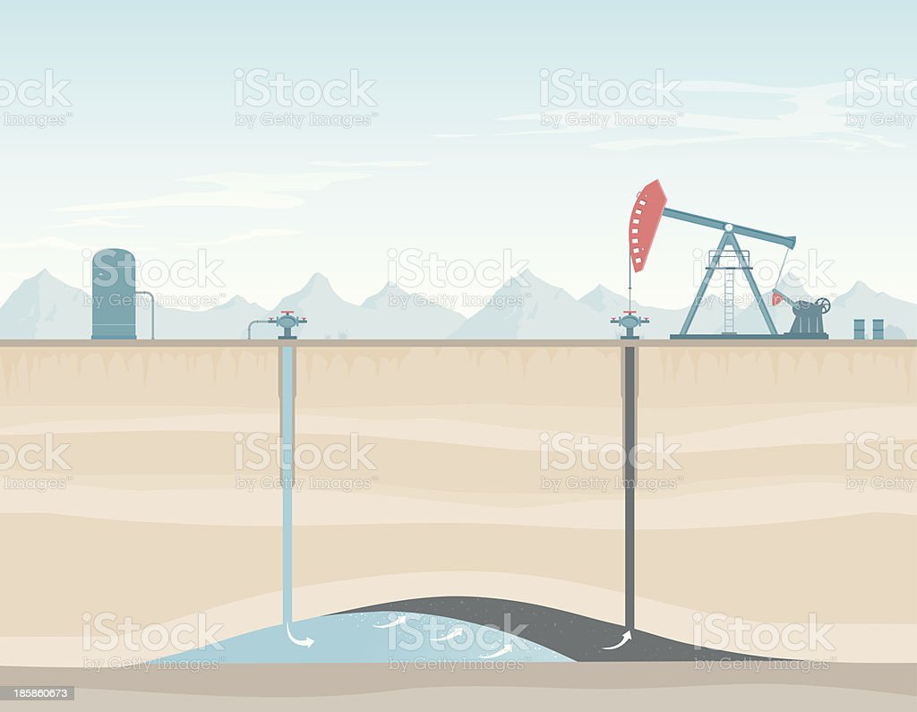 Injection Well, Oil Recovery Method royalty-free injection well oil recovery method stock vector art & more images of crude oil