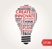 Innovate word shape / cloud