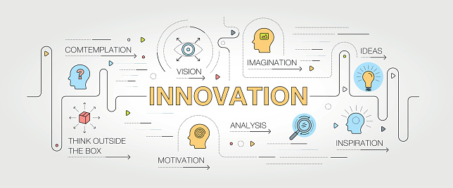 Innovation banner and icons